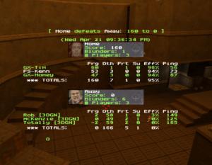 kenn1.dm2 final score