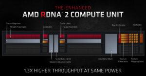 AMD RDNA 2 CU